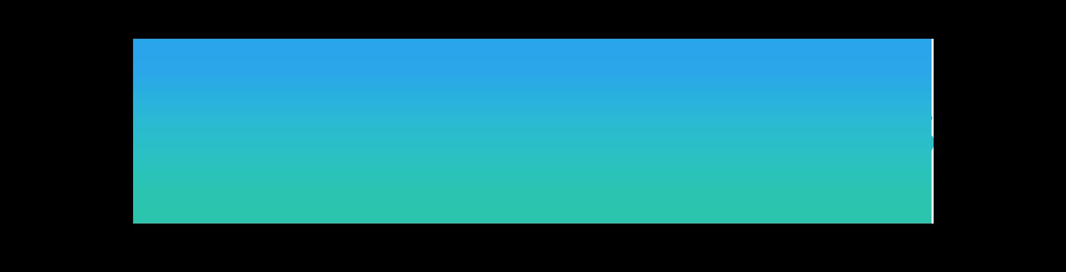 Habitu8 Security Awareness Training