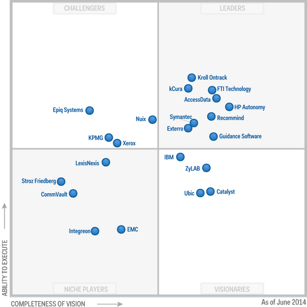 Magic Quadrant for E-Discovery Software 2014 (G00260499)