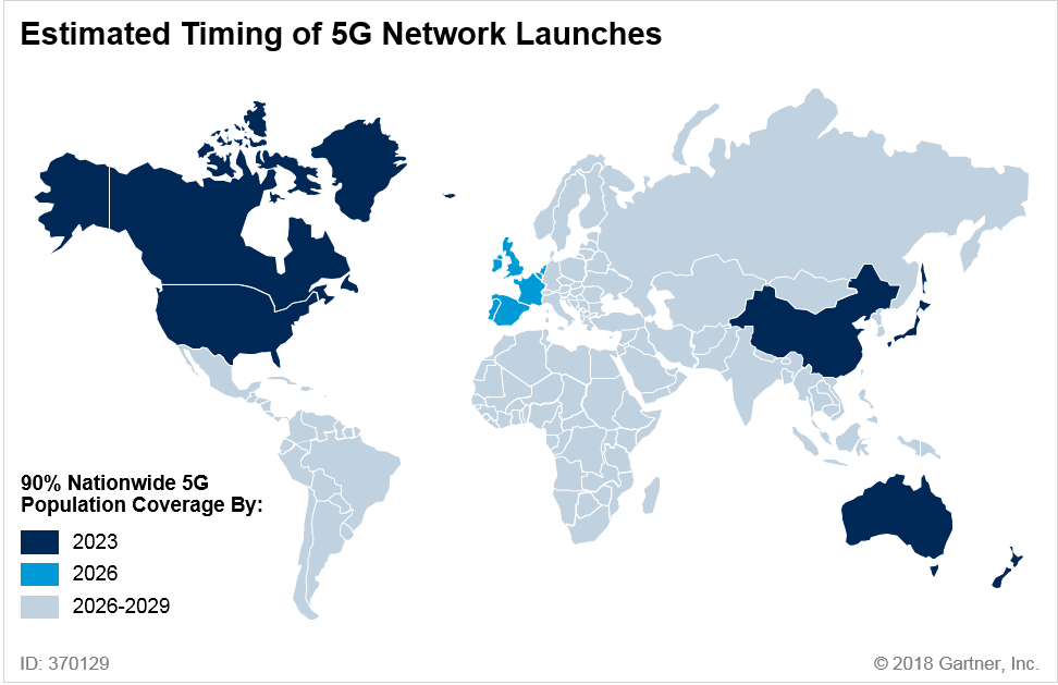 Estimated Timing of 5G Network Launches