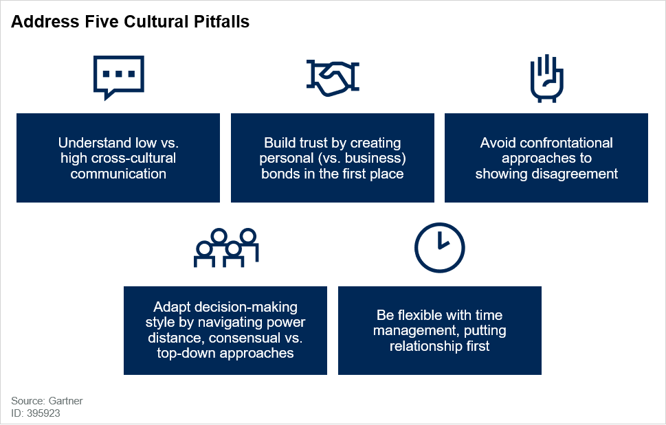Address Five Cultural Pitfalls