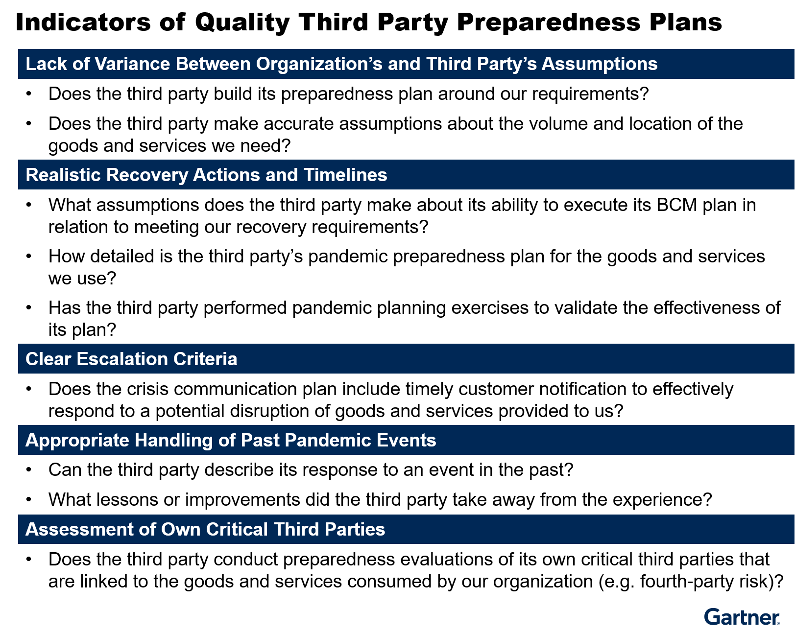 Figure 3. Indicators of Quality Third Party Preparedness Plans